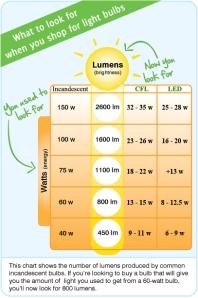 lumen-chart3